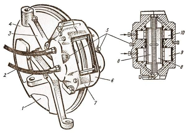 Дисковый колесный тормоз