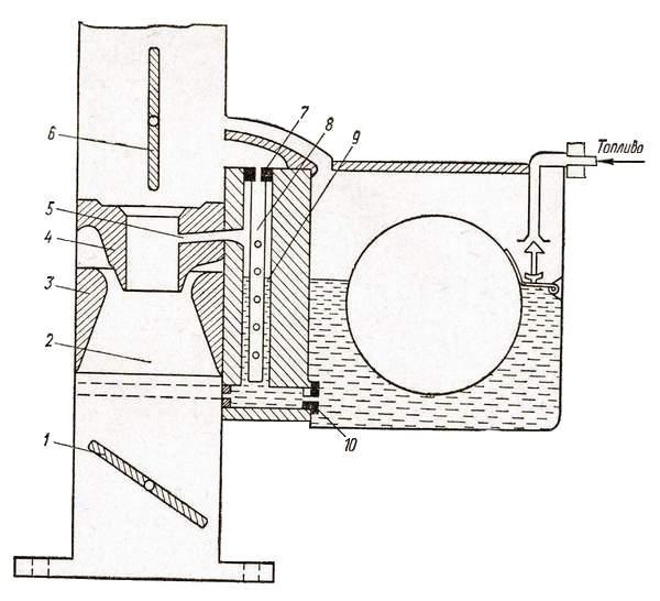 Главная дозирующая система с эмульсионным колодцем