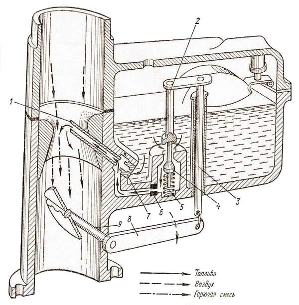Экономайзер с механическим приводом