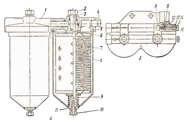 Фильтр тонкой очистки топлива автомобиля КамАЗ-5320