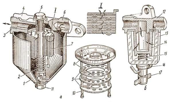 Фильтры грубой и тонкой очистки топлива