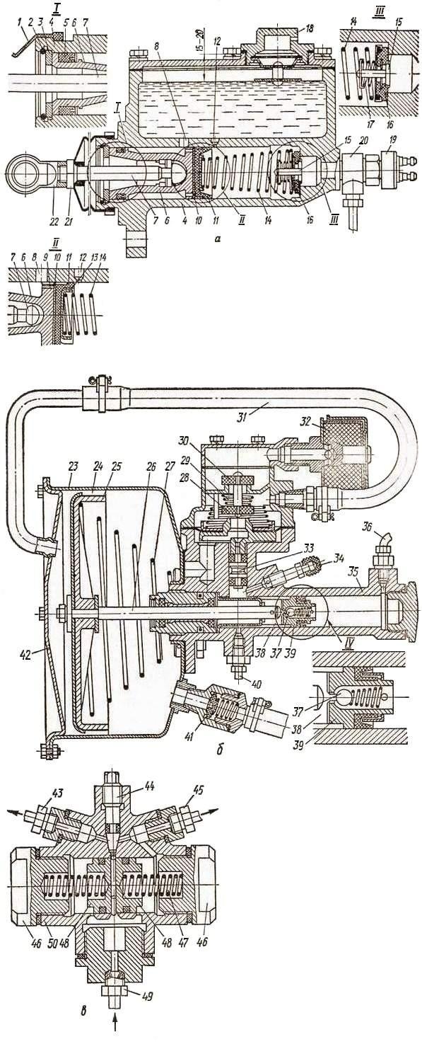 Главный тормозной цилиндр (а), гидровакуумный усилитель (б), разделитель (в).