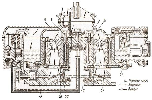 Работа карбюратора при работе двигателя на малых оборотах холостого хода