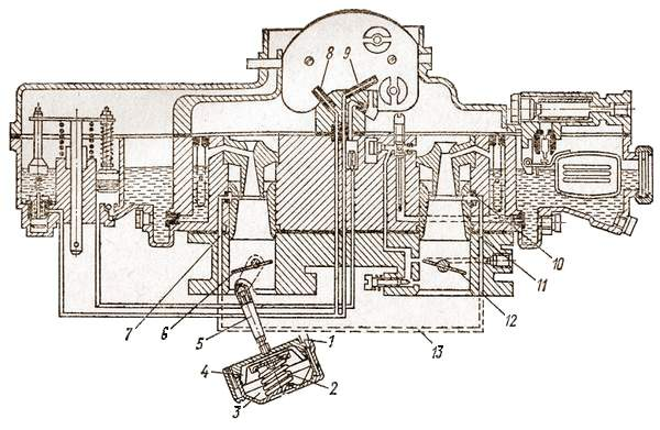Карбюратор K-126ГМ с диафрагменно-вакуумным устройством