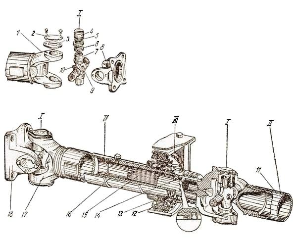 Карданная передача автомобиля ЗИЛ-130