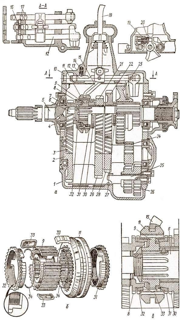 передач автомобиля ГАЗ-53А