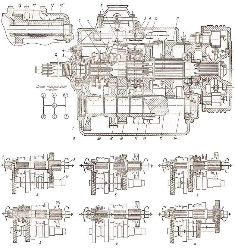 передач автомобиля ЗИЛ-130