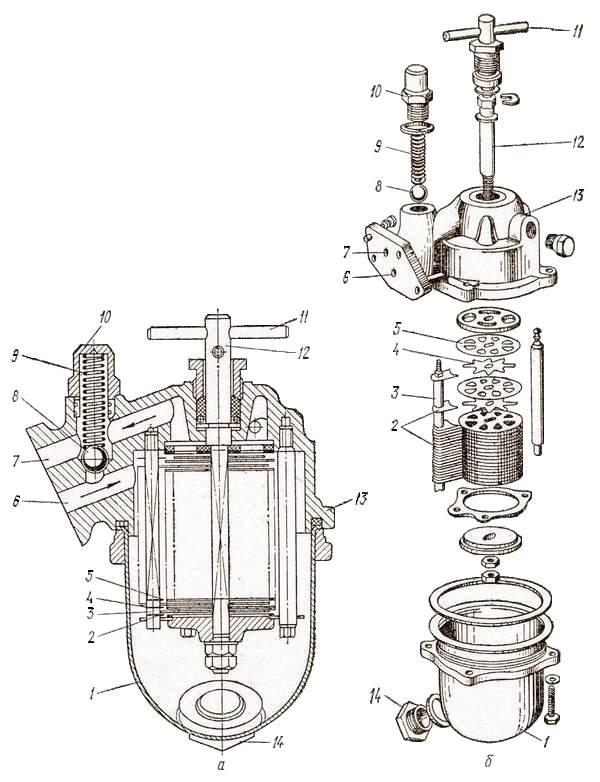 Масляный фильтр грубой очистки пластинчато-щелевого типа
