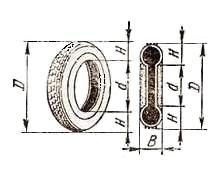 Пневматические шины: обозначение размеров