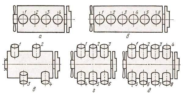 д – V-образных двигателей.