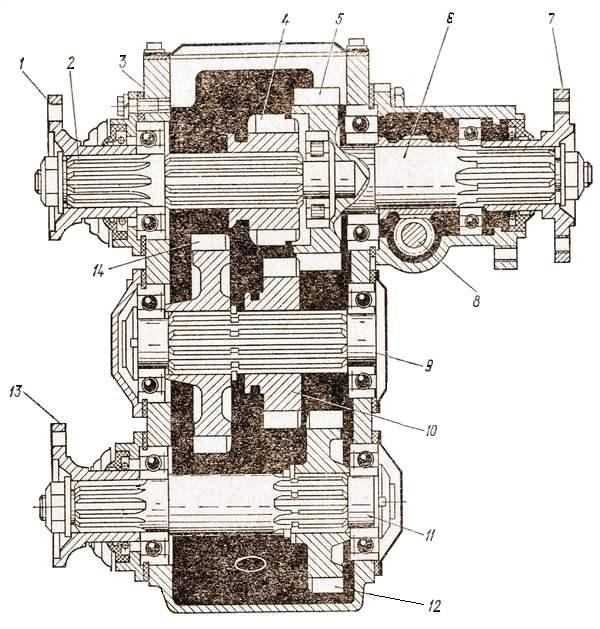 Раздаточная коробка автомобиля ГАЗ-66