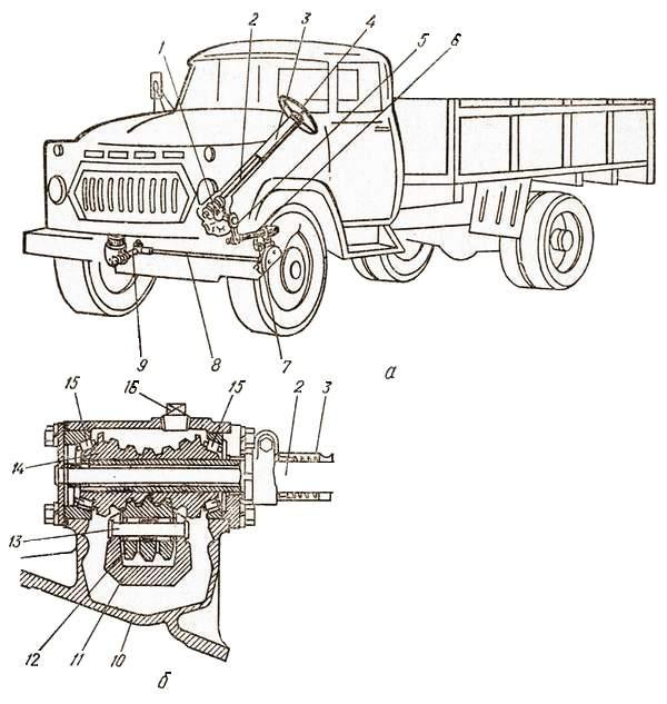 Рулевое управление автомобиля ГАЗ-53А