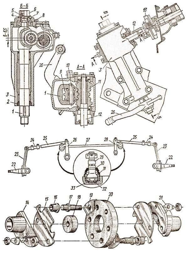 Рулевое управление при независимой подвеске колес (ГАЗ-24 «Волга»).