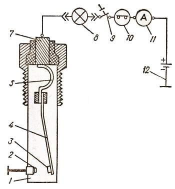 Сигнализатор перегрева охлаждающей жидкости