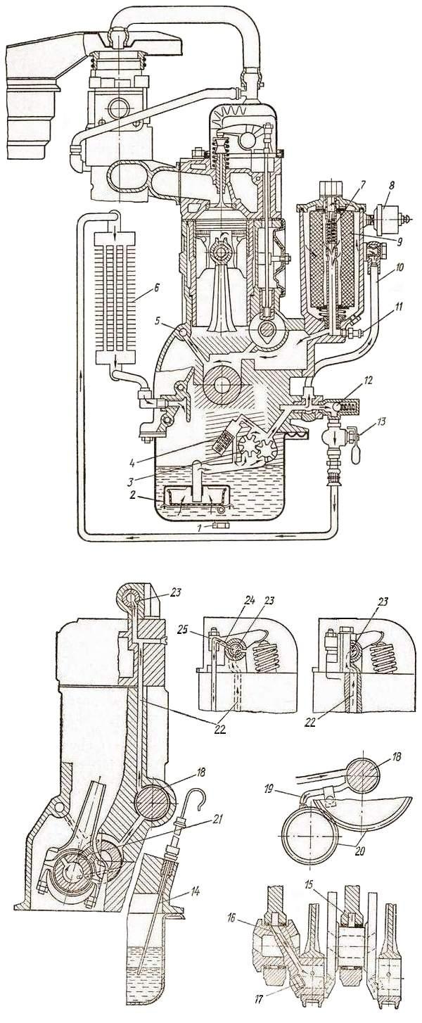 Система смазки рядного двигателя