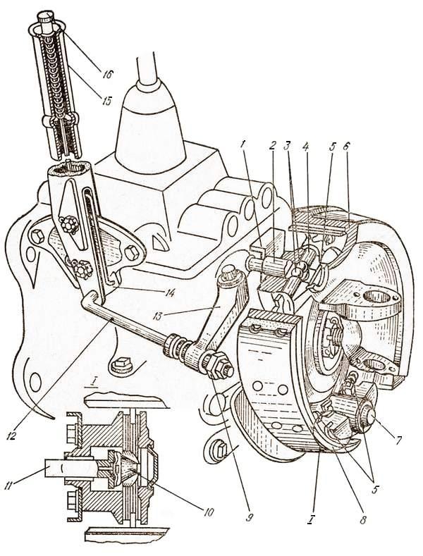 Стояночная тормозная система
