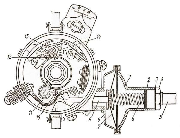 Рис.99.  Вакуумный регулятор опережения зажигания.  Работает регулятор так.  Когда двигатель не работает или работает...