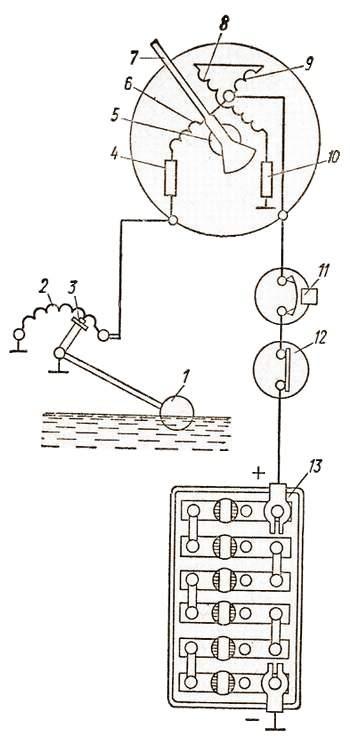 Указатель уровня топлива в топливном баке