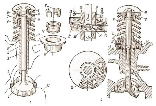 Клапан с пружиной и устройством для его проворачивания