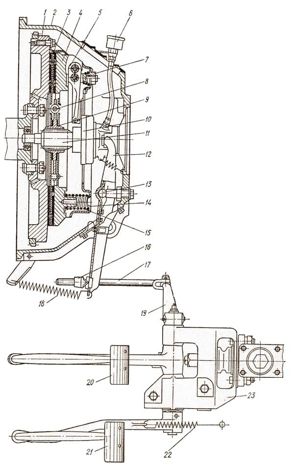 Сцепление автомобиля ГАЗ-53А