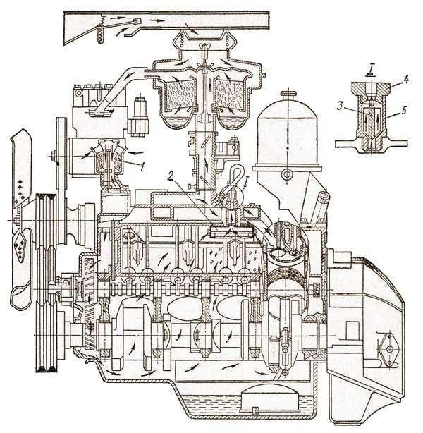Схема закрытой вентиляции картера двигателя автомобиля ЗИЛ-130