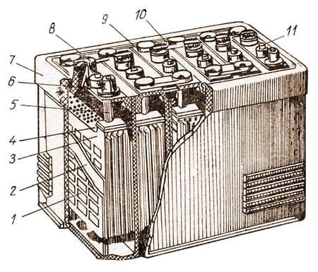 Кислотная аккумуляторная батарея