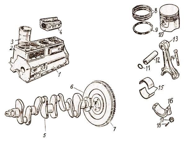 Детали кривошипно-шатунного механизма