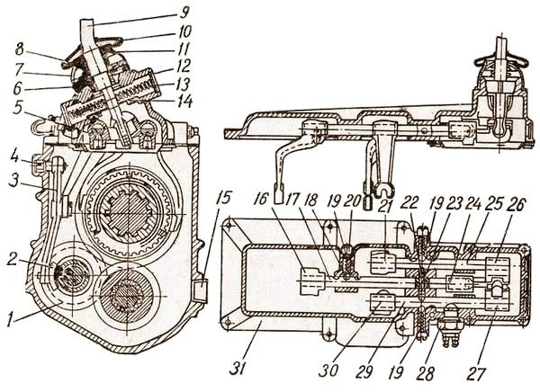 Механизм включения коробки передач автомобиля ГАЗ-24