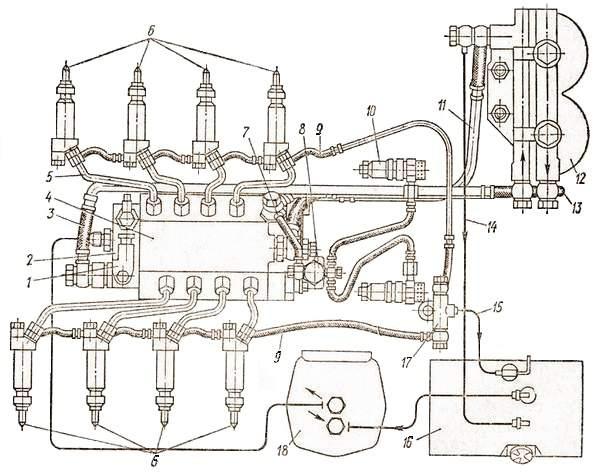 Схема системы питания дизельного двигателя автомобиля КамАЗ-5320