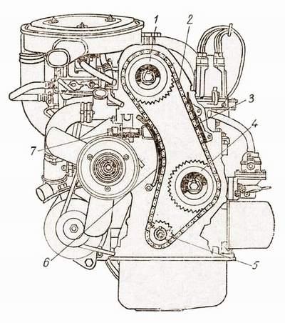 Привод распределительного вала двигателя автомобиля «Жигули»: