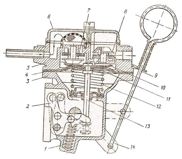 Топливный насос двигателя автомобиля «Москвич-412»