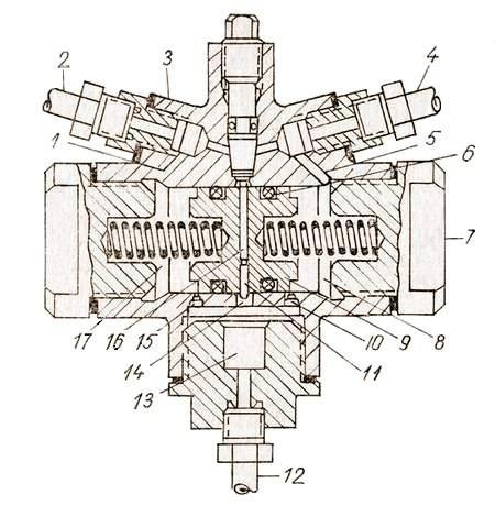 Схема разделителя тормозов автомобиля ГАЗ-24