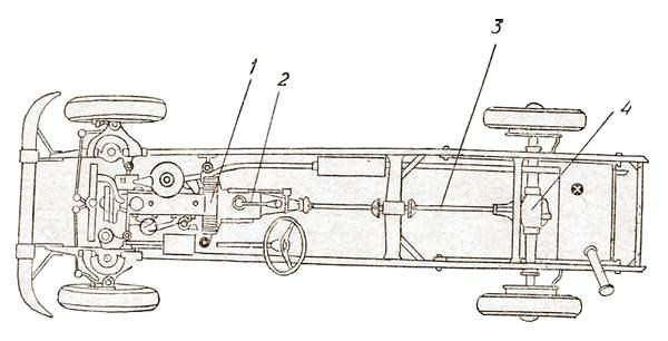 Схема трансмиссии автомобиля