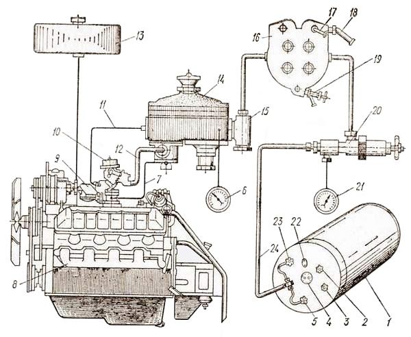 Газобаллонная установка для питания двигателя сжиженным газом