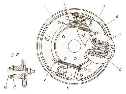 Передний тормоз автомобиля ГАЗ-24