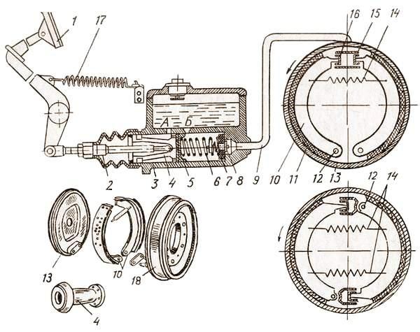 Схема работы (колесного)