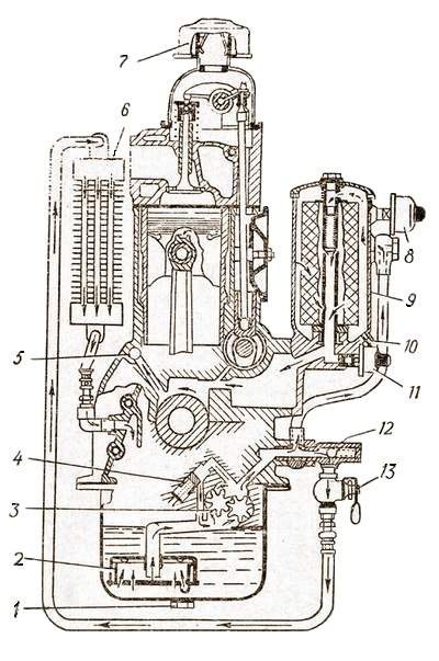 Схема системы смазки двигателя автомобиля ГАЗ-24