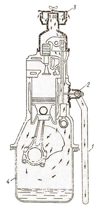 Схема вентиляций картера двигателя ЗМЗ-24