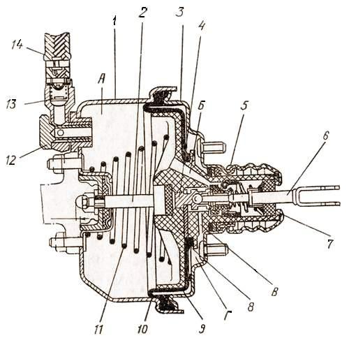 Вакуумный усилитель тормоза автомобиля «Жигули»