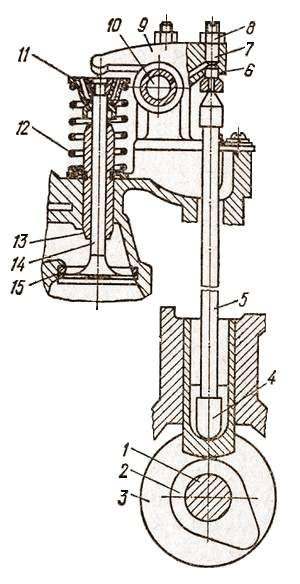 Газораспределительный механизм