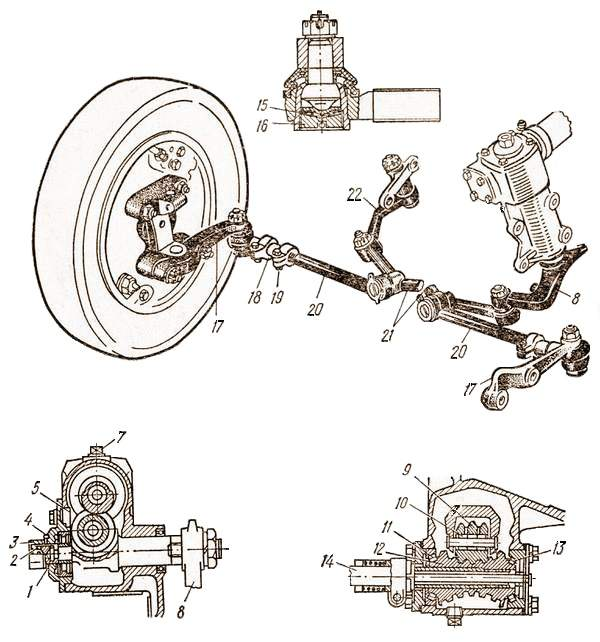 Рулевое управление при независимой подвеске колес (ГАЗ-24 «Волга»)