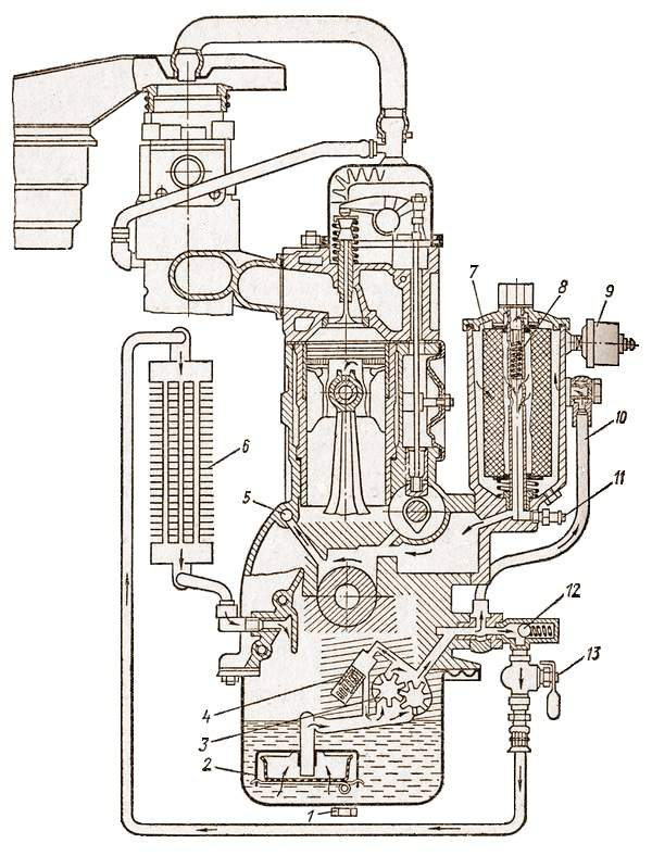 «Система смазки двигателя»