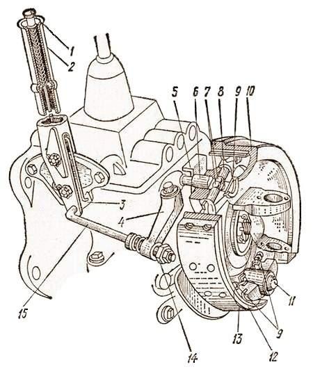 Стояночная тормозная система автомобиля ГАЗ-53А
